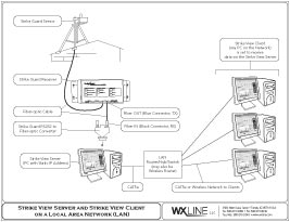 Strike View with network interface installation diagram