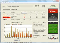 Strike View Server Software