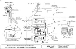 Strike Guard and WAVE Siren and WAVE Sequencer installation diagram